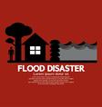 Flood Disaster With Sandbag Barrier vector image
