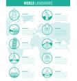 world landmarks infographics set travel and vector image vector image