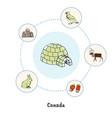 famous canadian symbols doodle concept vector image vector image