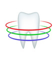 triple protection of the white tooth from decay vector image