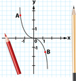 pencils and mathematical function graph vector image