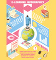 e-learning isometric infographics vector image vector image