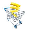 rupee money trolley concept vector image
