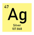 silver chemical symbol vector image vector image