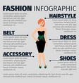 fashion infographic with redhead woman vector image vector image