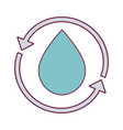 water drop with arrows around