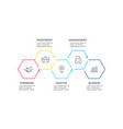 thin line flat hexagons for infographic template vector image vector image
