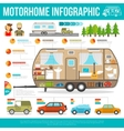 Recreational Vehicle Infographic Set vector image vector image