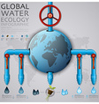 Global Water Pipeline Ecology And Environment vector image vector image