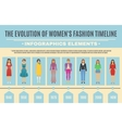 Fashion Evolution Infographic Set vector image