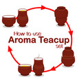how to use chinese aroma tea cup pair set vector image vector image