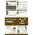 Funeral Infographics Set vector image vector image