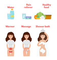 menstrual pain icons set period treatment concept vector image vector image