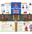 Great Britain Travel Info - poster brochure cover vector image