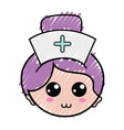 professional nurse face with hat in the head