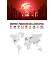 nuclear explosion infographic of countries vector image