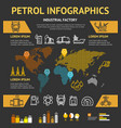 petrol oil industry business infographic concept vector image vector image