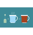 Instruction tea Tea bag plus hot water Brew in a vector image