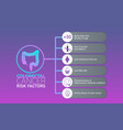 colorectal cancer icon design infographic health vector image