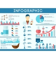 Pharmacist infographics set vector image vector image