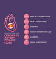 ischemic heart disease ischemic cardiomyopathy vector image vector image