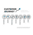 simple design of customer journey representation vector image vector image