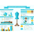 Clothes designer infographics vector image vector image