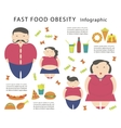 Obesity infographic template vector image