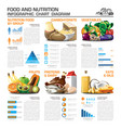 health and nutrition food by group infographic vector image