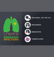 lower respiratory infections icon design vector image