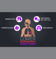 lower respiratory infections icon design vector image vector image