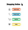hand icon click button on website shoping vector image