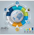 Global ecology and environment conservation