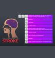 symptoms stroke icon design infographic health vector image vector image