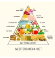 Mediterranean Diet Image vector image vector image