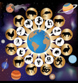 zodiac signs by western and eastern calendar vector image