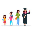 different ages of girl student primary schoolgirl vector image vector image