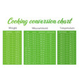 cooking measurement table chart vector image vector image