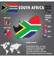 South Africa Country Infographics Template vector image