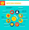 bitcoin mining infographics vector image vector image