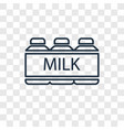 milk concept linear icon isolated on transparent vector image