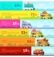 Food Truck Infographic vector image vector image
