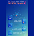 risk factors for thyroid cancer icon design vector image