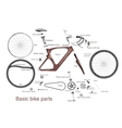 infographic of main bike parts with the names vector image vector image