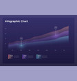 dashboard infographic template with modern design vector image vector image