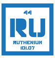 Ruthenium chemical element vector image vector image