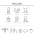 menstruation symptom outline icons set vector image vector image