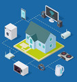 smart house concept with isometric home and vector image vector image