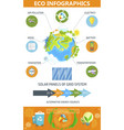 eco infographic with data and earth vector image vector image