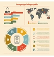 Translation and dictionary infographics vector image vector image
